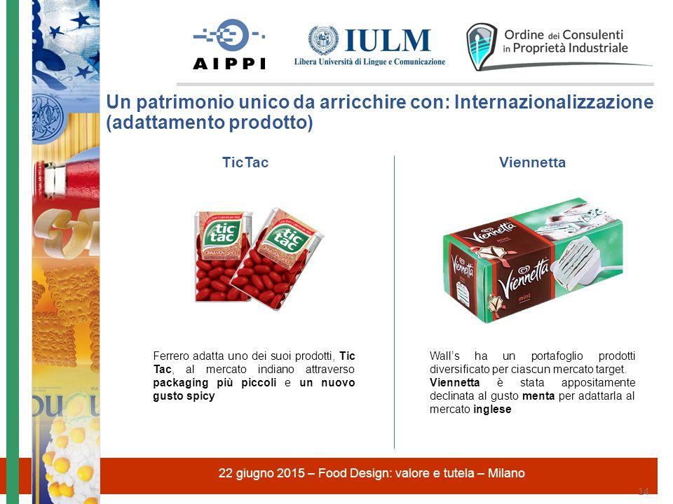22 giugno 2015 – Food Design: valore e tutela – Milano