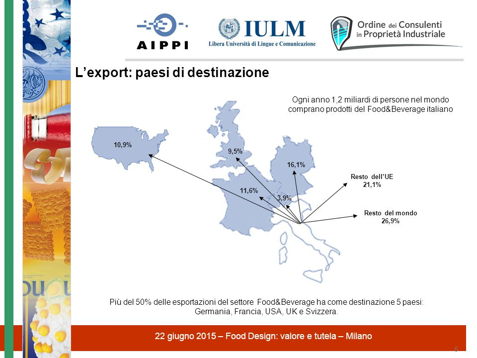 L'export: paesi di destinazione