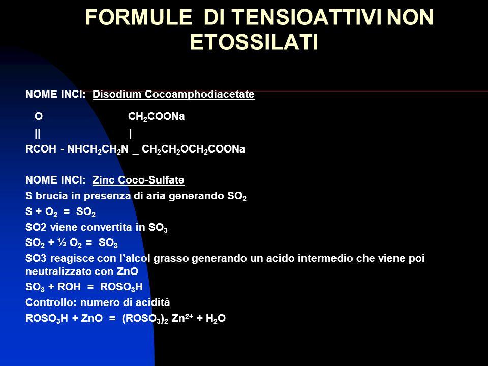 FORMULE DI TENSIOATTIVI NON ETOSSILATI
