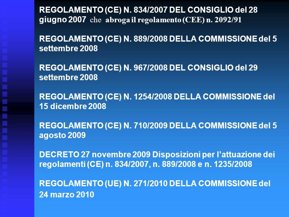 REGOLAMENTO (CE) N. 834/2007 DEL CONSIGLIO del 28 giugno 2007 che abroga il regolamento (CEE) n.