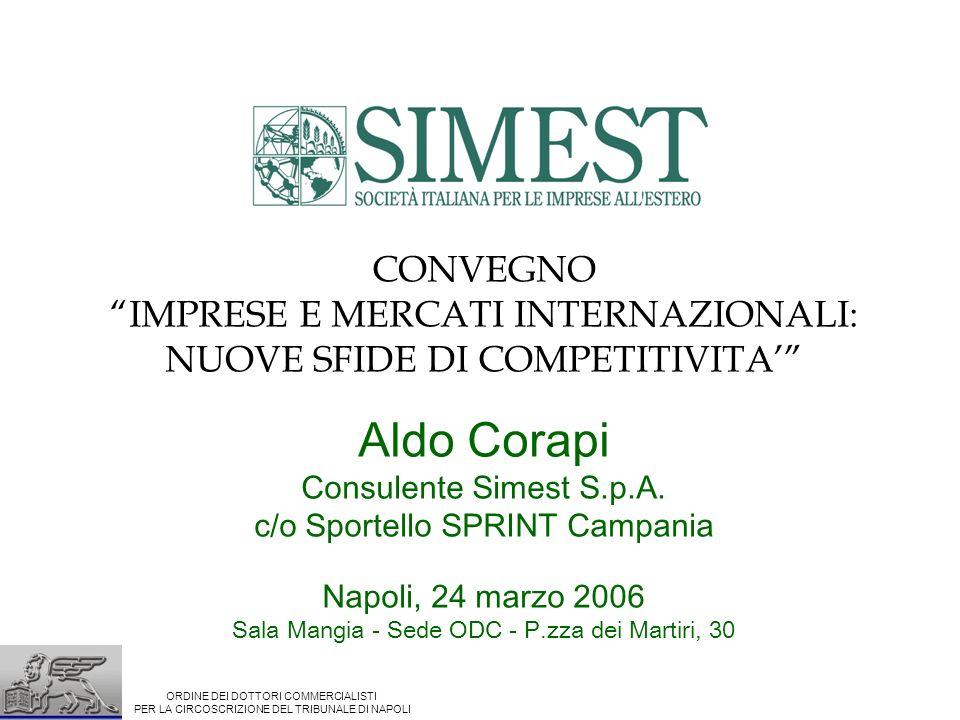 CONVEGNO IMPRESE E MERCATI INTERNAZIONALI: NUOVE SFIDE DI COMPETITIVITA' Aldo Corapi. Consulente Simest S.p.A.