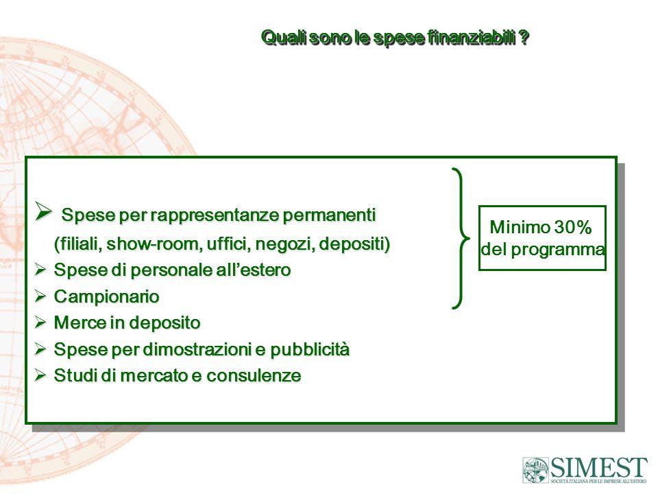 Quali sono le spese finanziabili