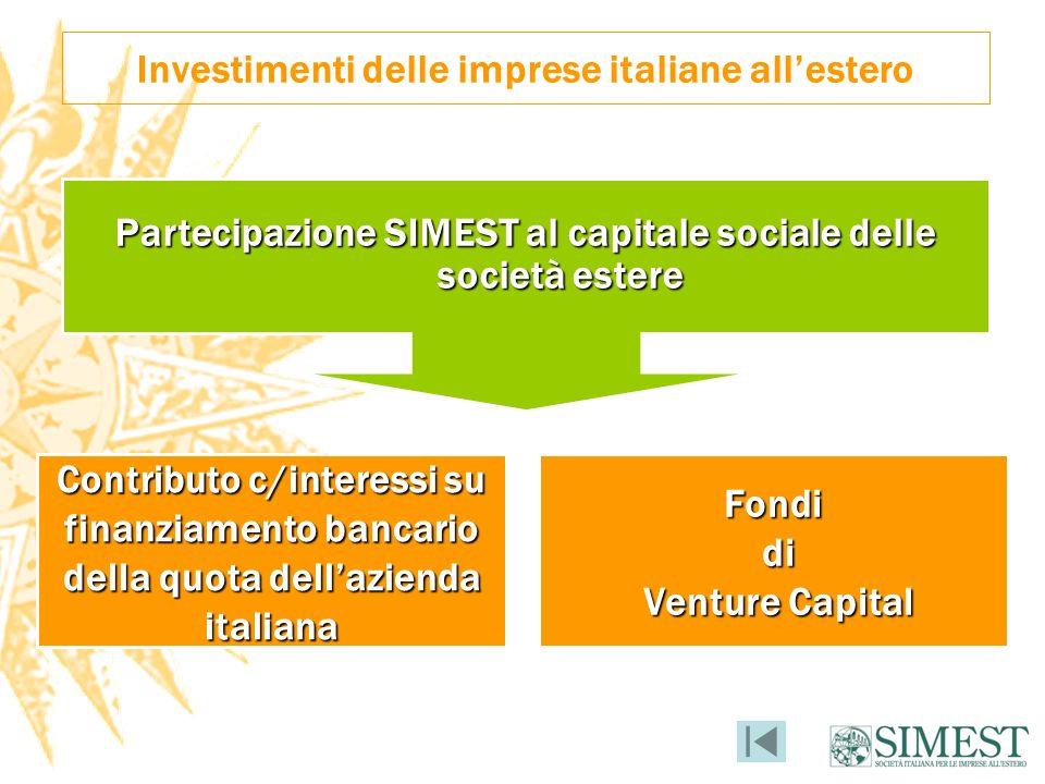 Investimenti delle imprese italiane all'estero