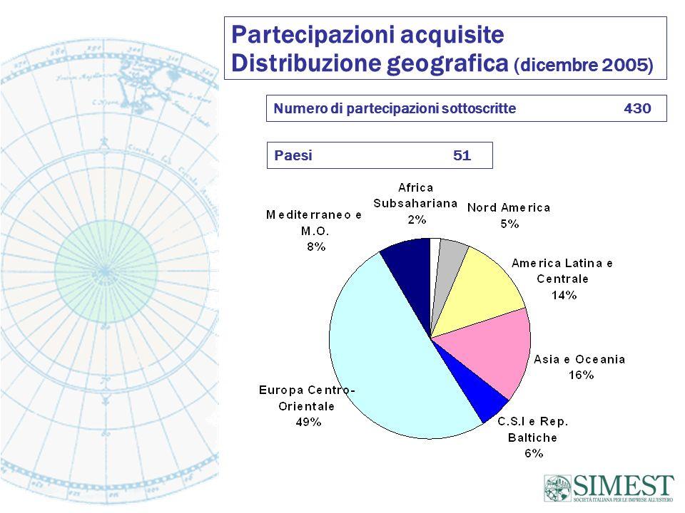 Partecipazioni acquisite Distribuzione geografica (dicembre 2005)