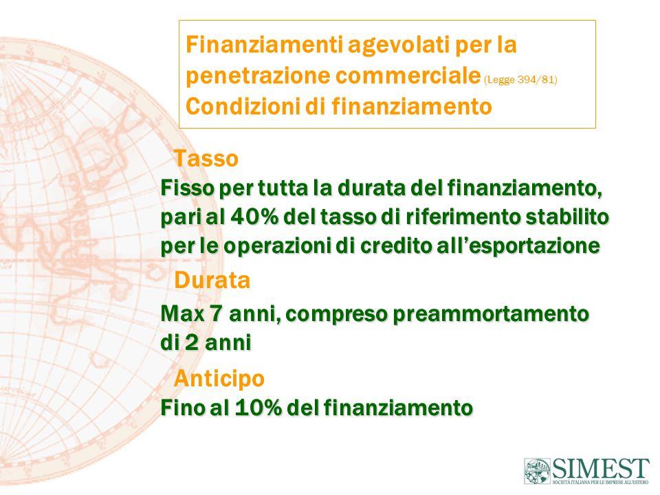 Finanziamenti agevolati per la penetrazione commerciale (Legge 394/81) Condizioni di finanziamento