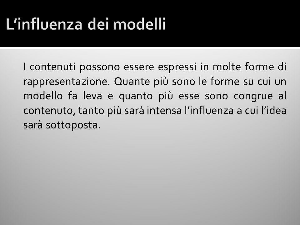 L'influenza dei modelli