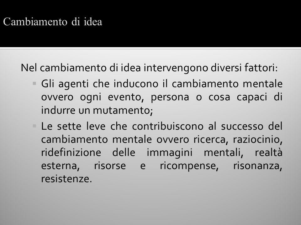 Cambiamento di idea Nel cambiamento di idea intervengono diversi fattori: