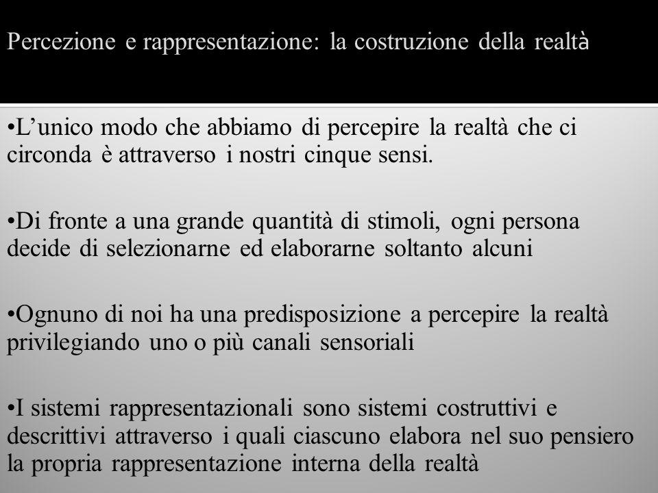 Percezione e rappresentazione: la costruzione della realtà