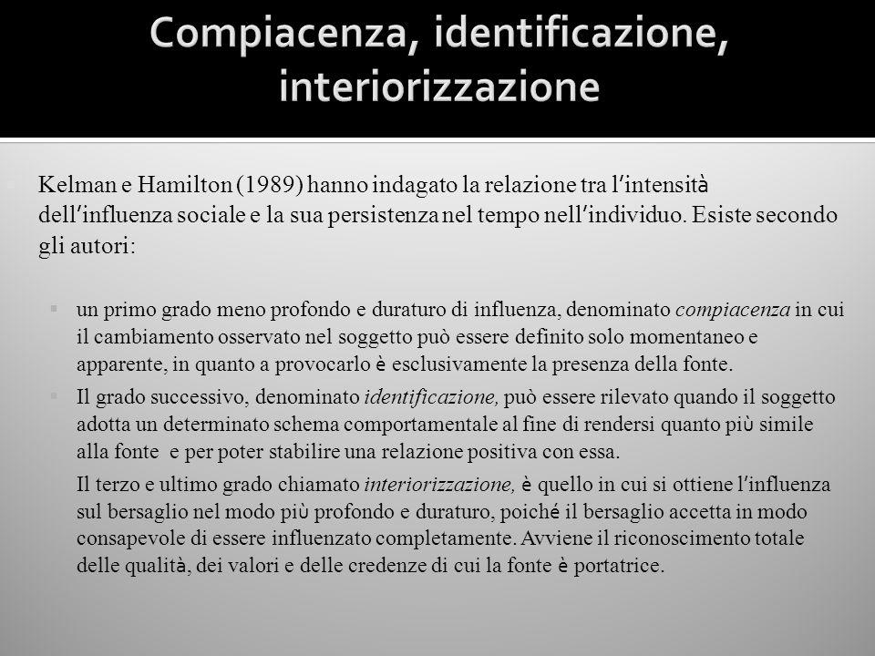 Compiacenza, identificazione, interiorizzazione