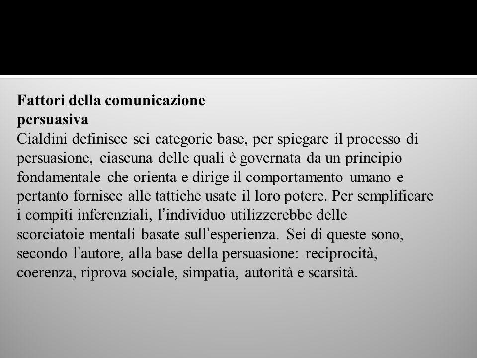 Fattori della comunicazione