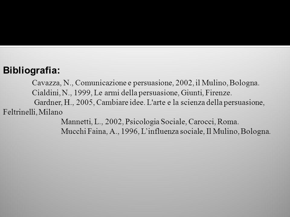 Bibliografia:. Cavazza, N