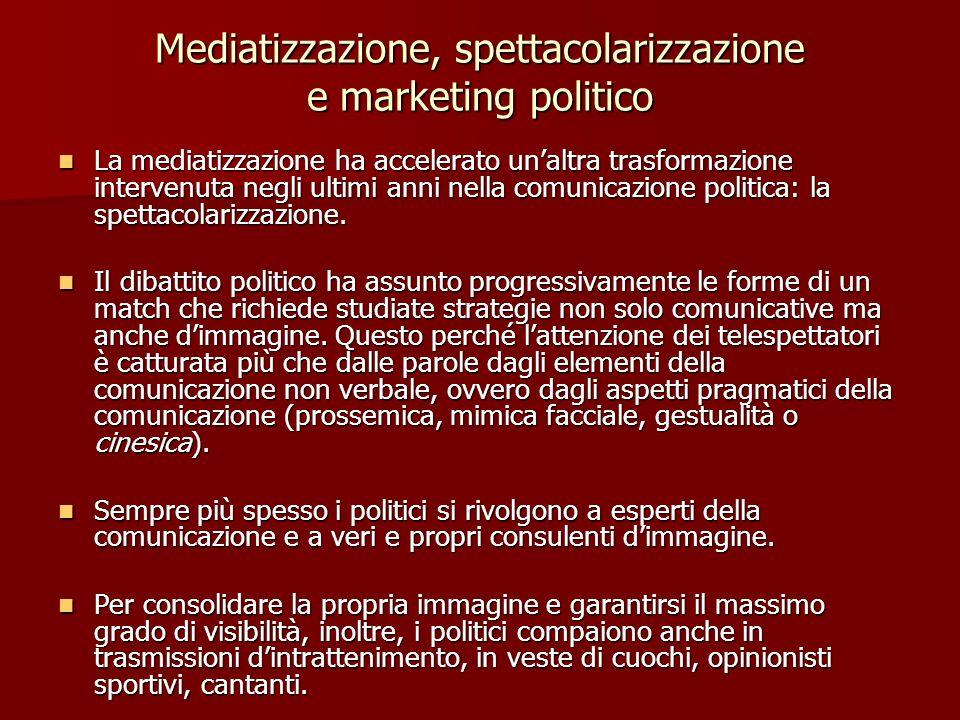 Mediatizzazione, spettacolarizzazione e marketing politico
