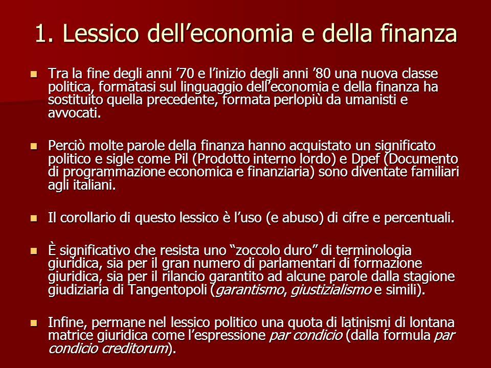 1. Lessico dell'economia e della finanza