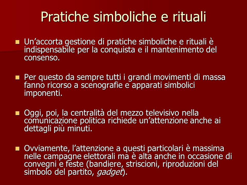 Pratiche simboliche e rituali