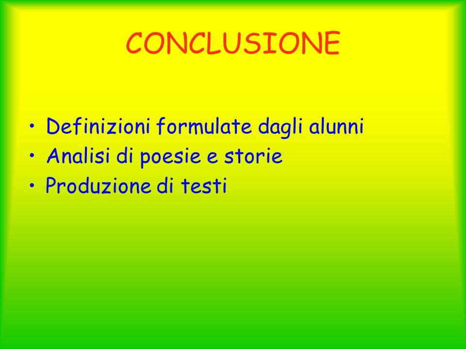CONCLUSIONE Definizioni formulate dagli alunni