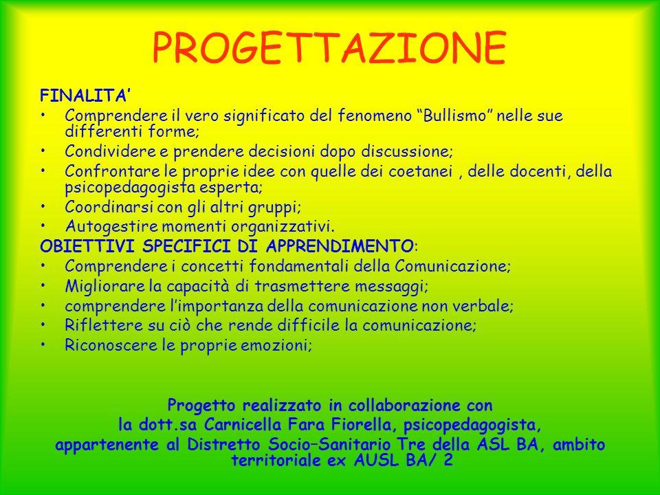PROGETTAZIONE FINALITA'