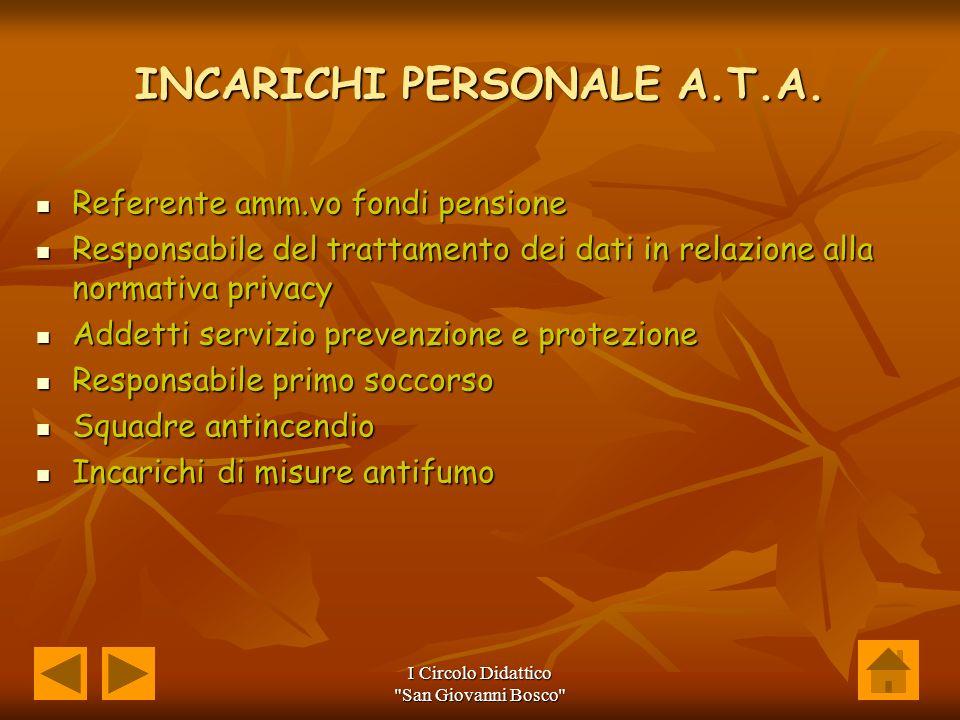 INCARICHI PERSONALE A.T.A.