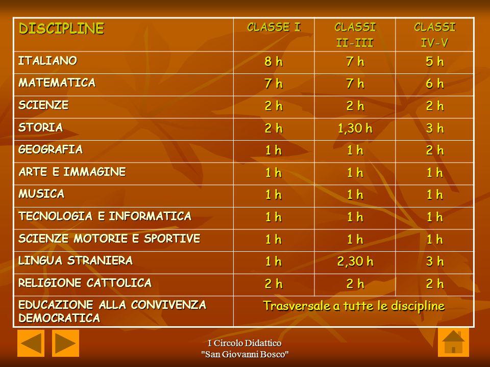 DISCIPLINECLASSE I. CLASSI. II-III. IV-V. ITALIANO. 8 h. 7 h. 5 h. MATEMATICA. 6 h. SCIENZE. 2 h. STORIA.