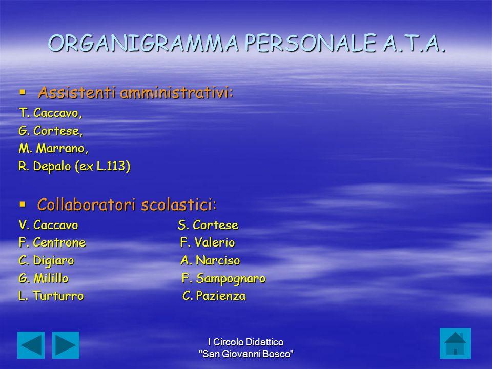 ORGANIGRAMMA PERSONALE A.T.A.
