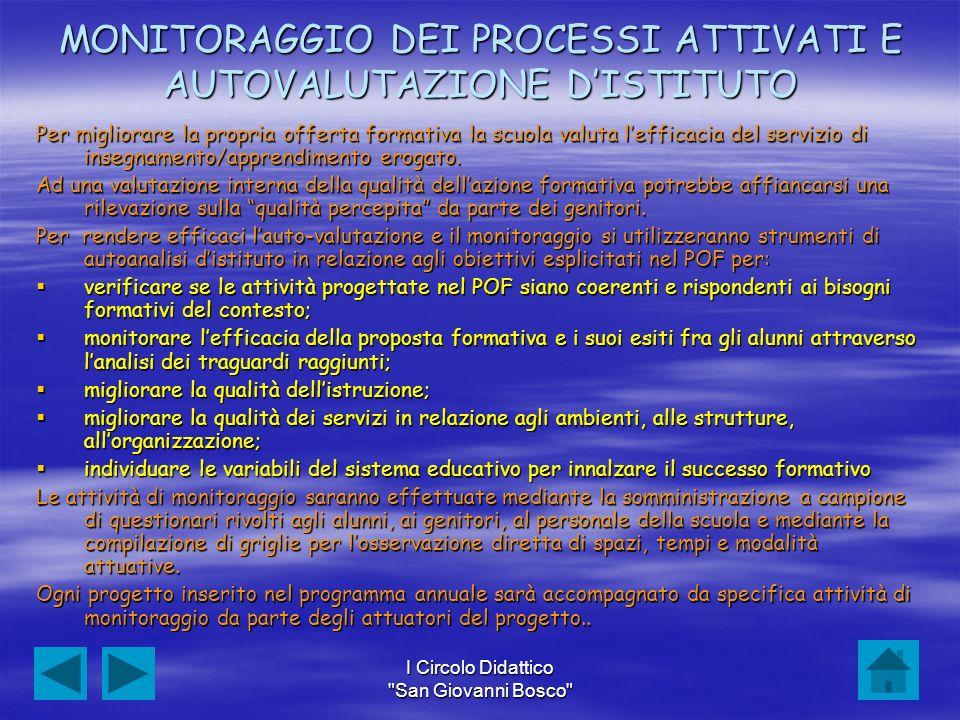 MONITORAGGIO DEI PROCESSI ATTIVATI E AUTOVALUTAZIONE D'ISTITUTO