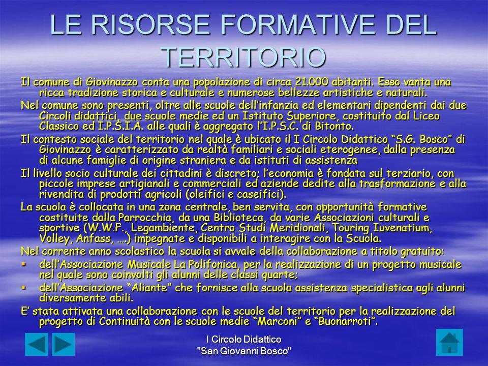 LE RISORSE FORMATIVE DEL TERRITORIO