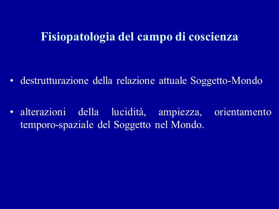 Fisiopatologia del campo di coscienza