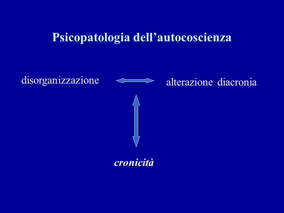 Psicopatologia dell'autocoscienza