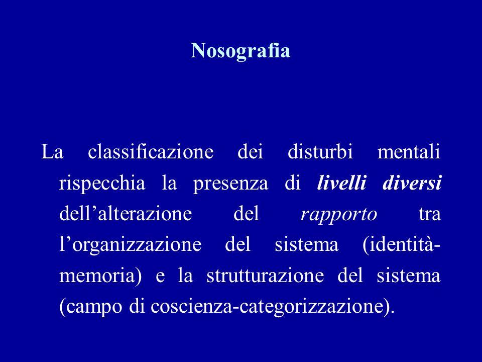 Nosografia