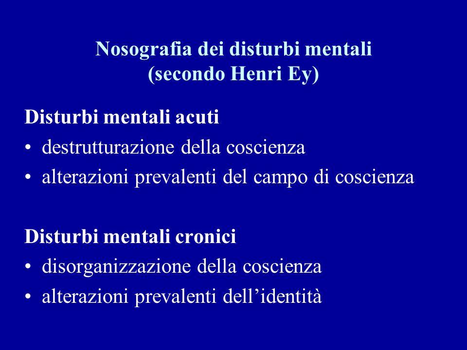 Nosografia dei disturbi mentali (secondo Henri Ey)