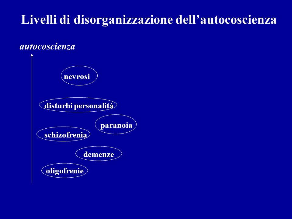 Livelli di disorganizzazione dell'autocoscienza