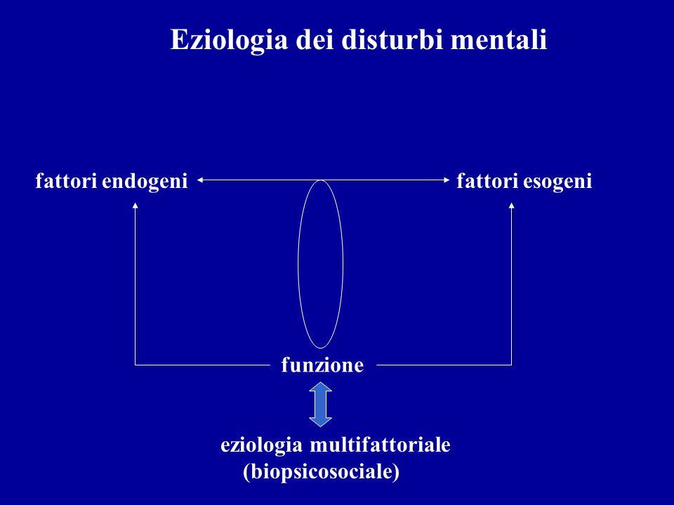 Eziologia dei disturbi mentali