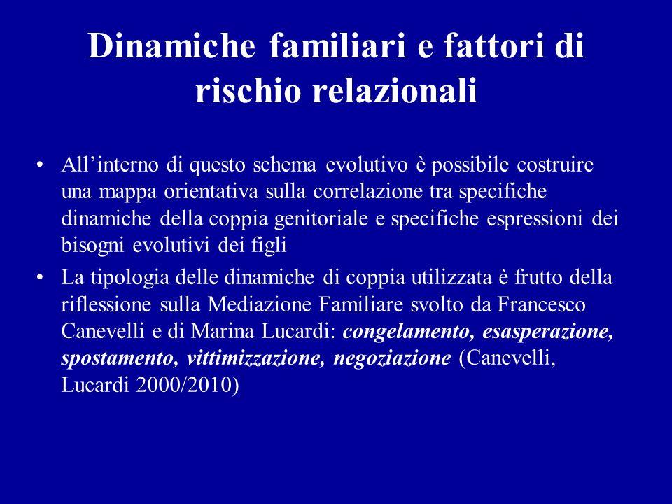 Dinamiche familiari e fattori di rischio relazionali