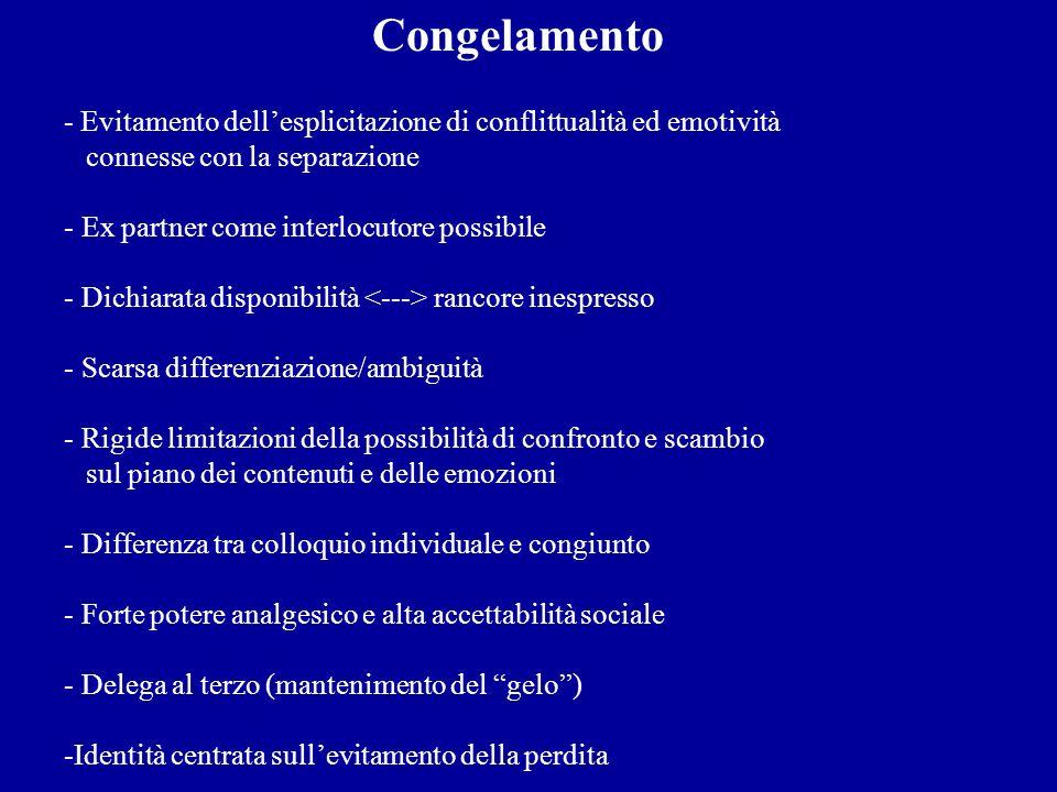 Congelamento - Evitamento dell'esplicitazione di conflittualità ed emotività. connesse con la separazione.