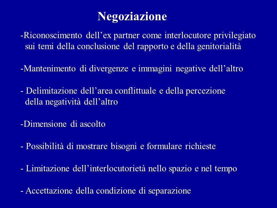 Negoziazione Riconoscimento dell'ex partner come interlocutore privilegiato. sui temi della conclusione del rapporto e della genitorialità.