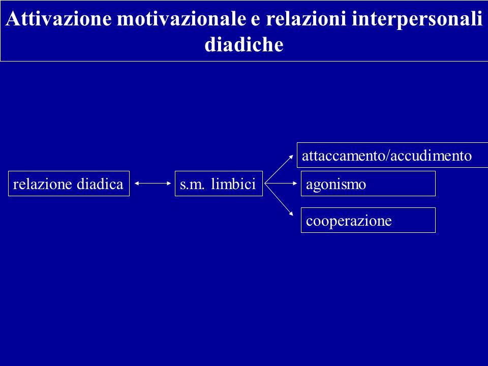Attivazione motivazionale e relazioni interpersonali diadiche