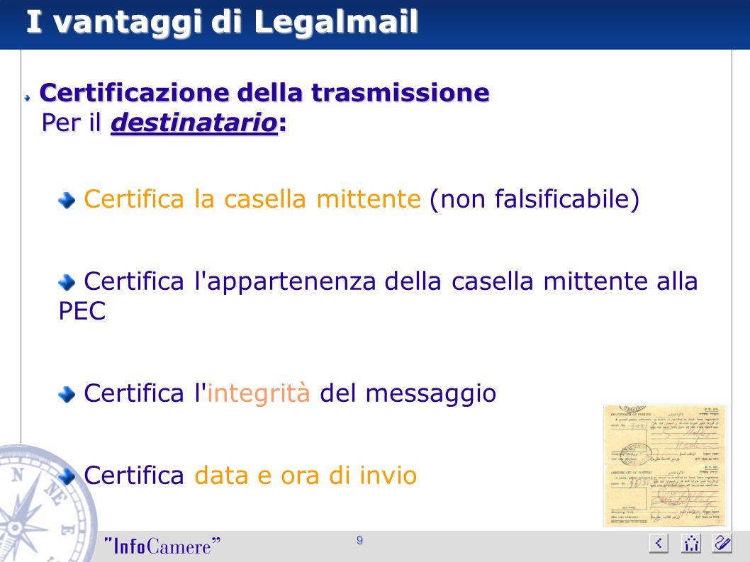 I vantaggi di Legalmail