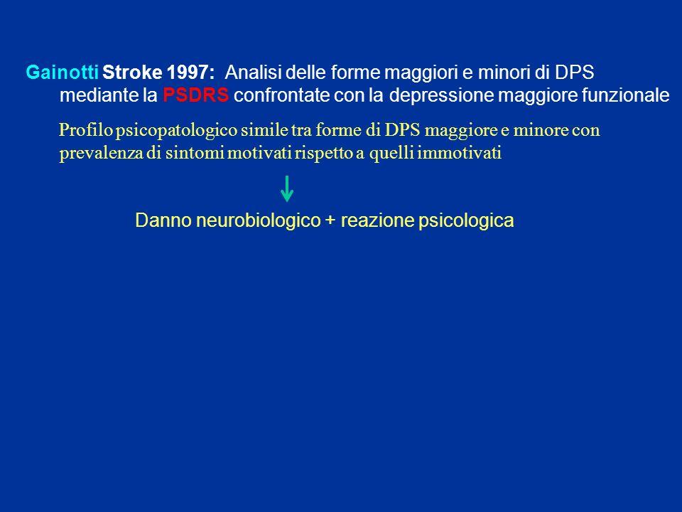 Gainotti Stroke 1997: Analisi delle forme maggiori e minori di DPS mediante la PSDRS confrontate con la depressione maggiore funzionale