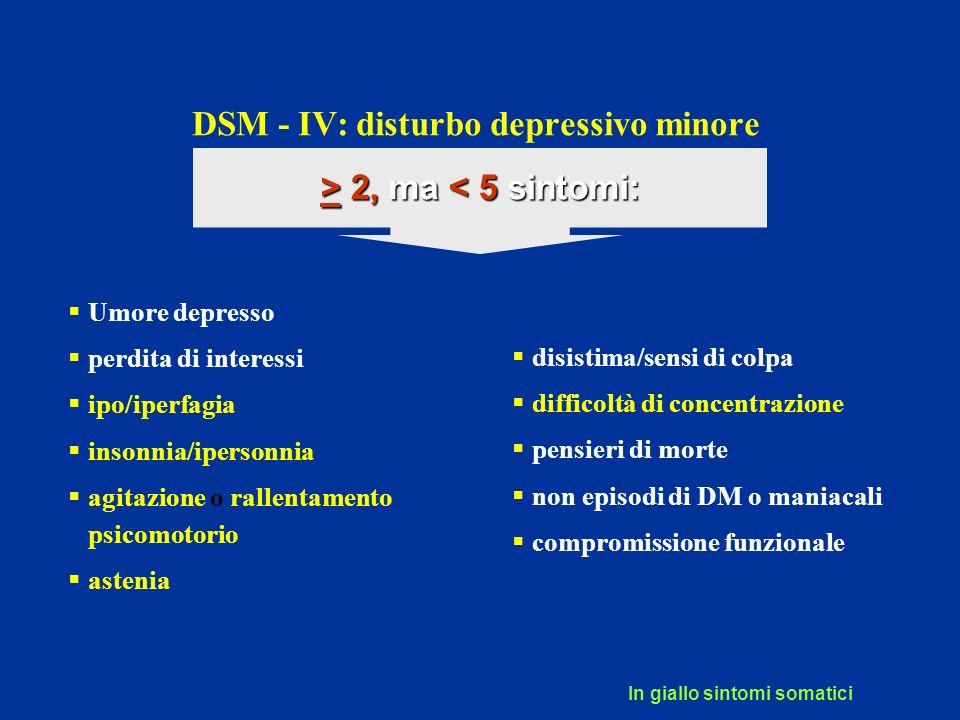 DSM - IV: disturbo depressivo minore