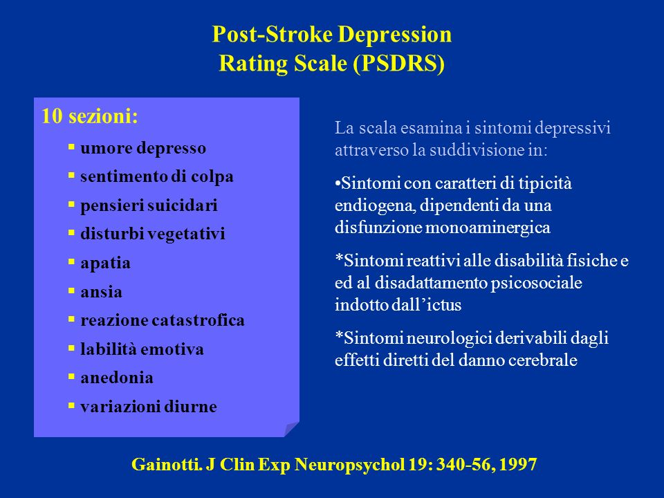 Post-Stroke Depression Rating Scale (PSDRS)