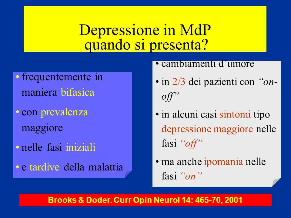Brooks & Doder. Curr Opin Neurol 14: 465-70, 2001