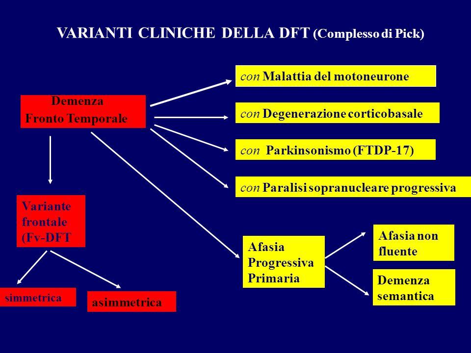 VARIANTI CLINICHE DELLA DFT (Complesso di Pick)
