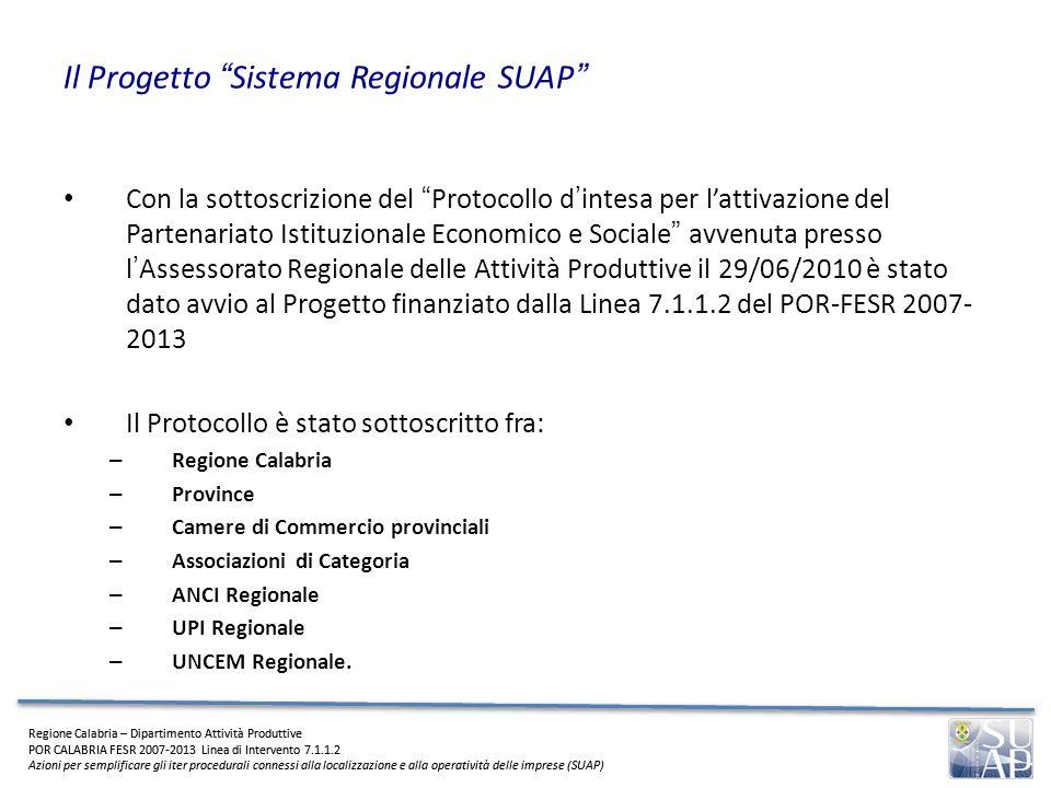 Il Progetto Sistema Regionale SUAP