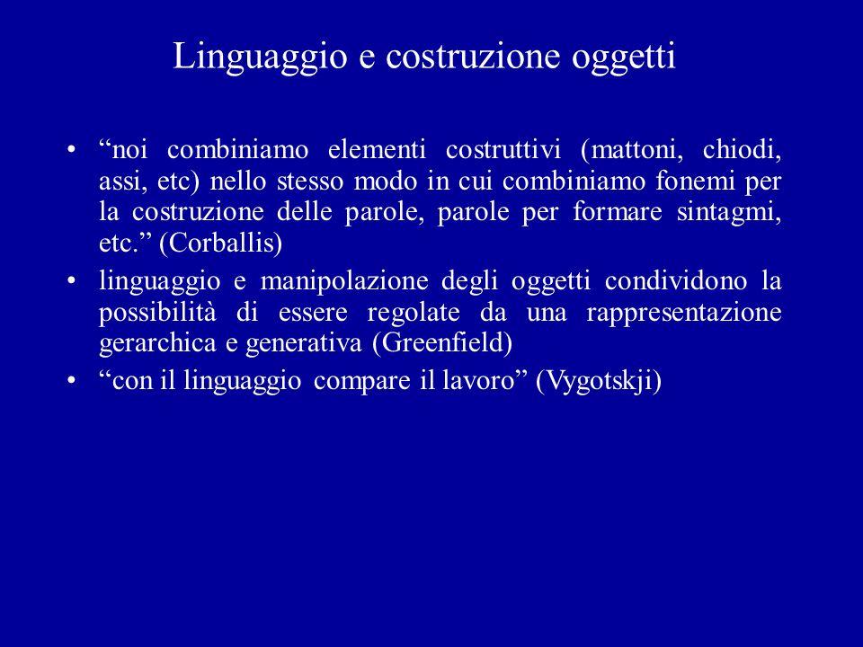 Linguaggio e costruzione oggetti