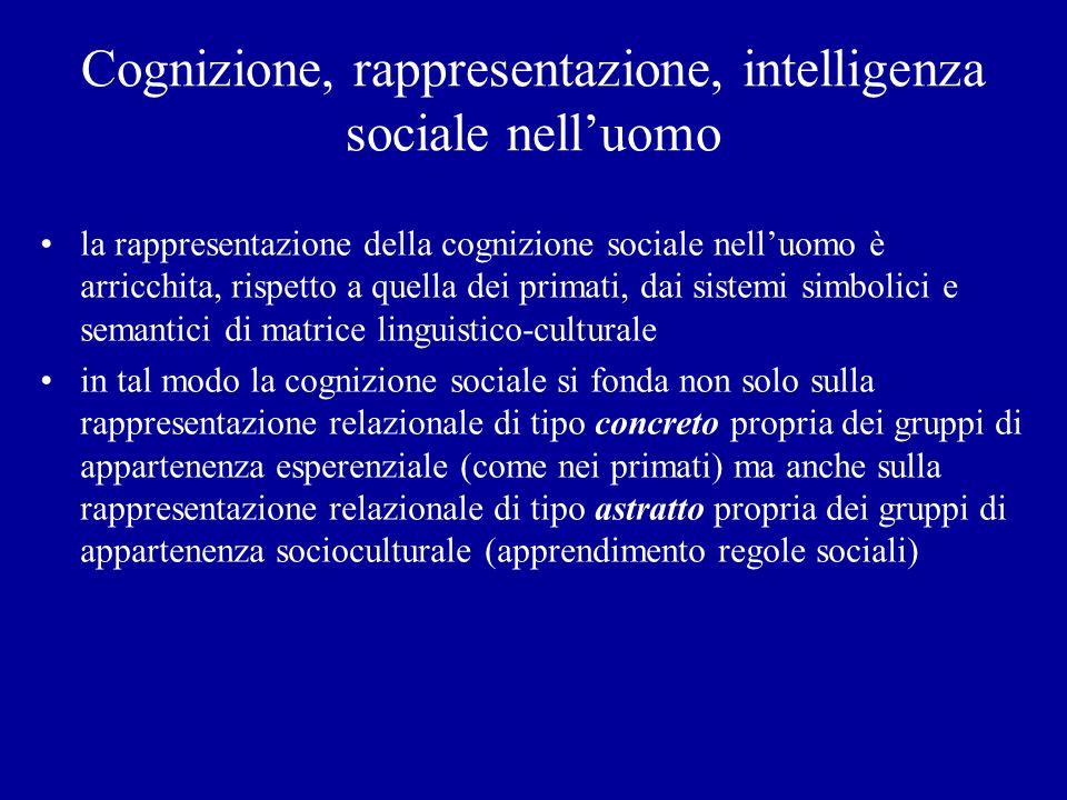 Cognizione, rappresentazione, intelligenza sociale nell'uomo