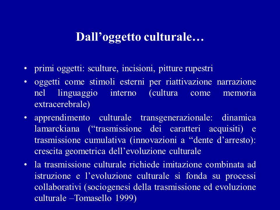 Dall'oggetto culturale…