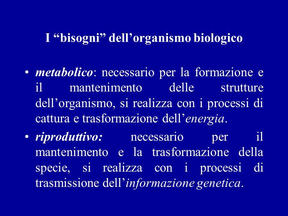 I bisogni dell'organismo biologico