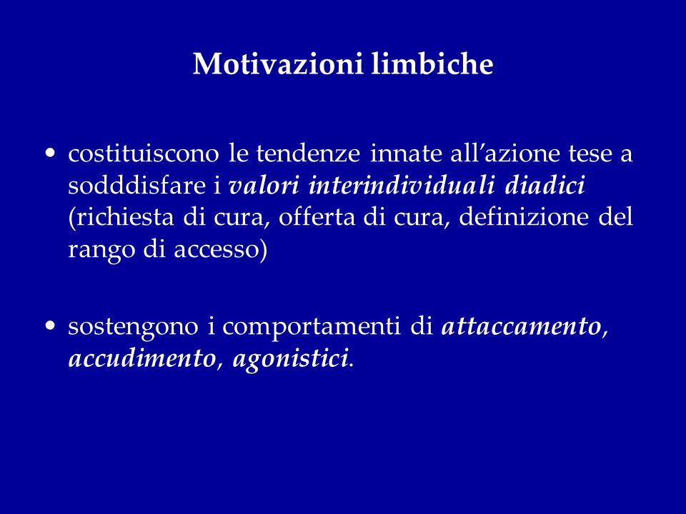 Motivazioni limbiche