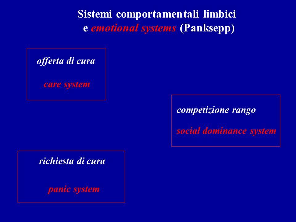 Sistemi comportamentali limbici e emotional systems (Panksepp)