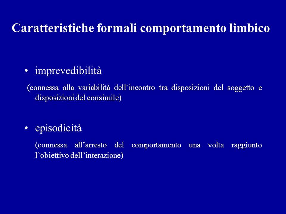 Caratteristiche formali comportamento limbico