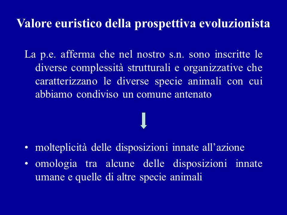 Valore euristico della prospettiva evoluzionista